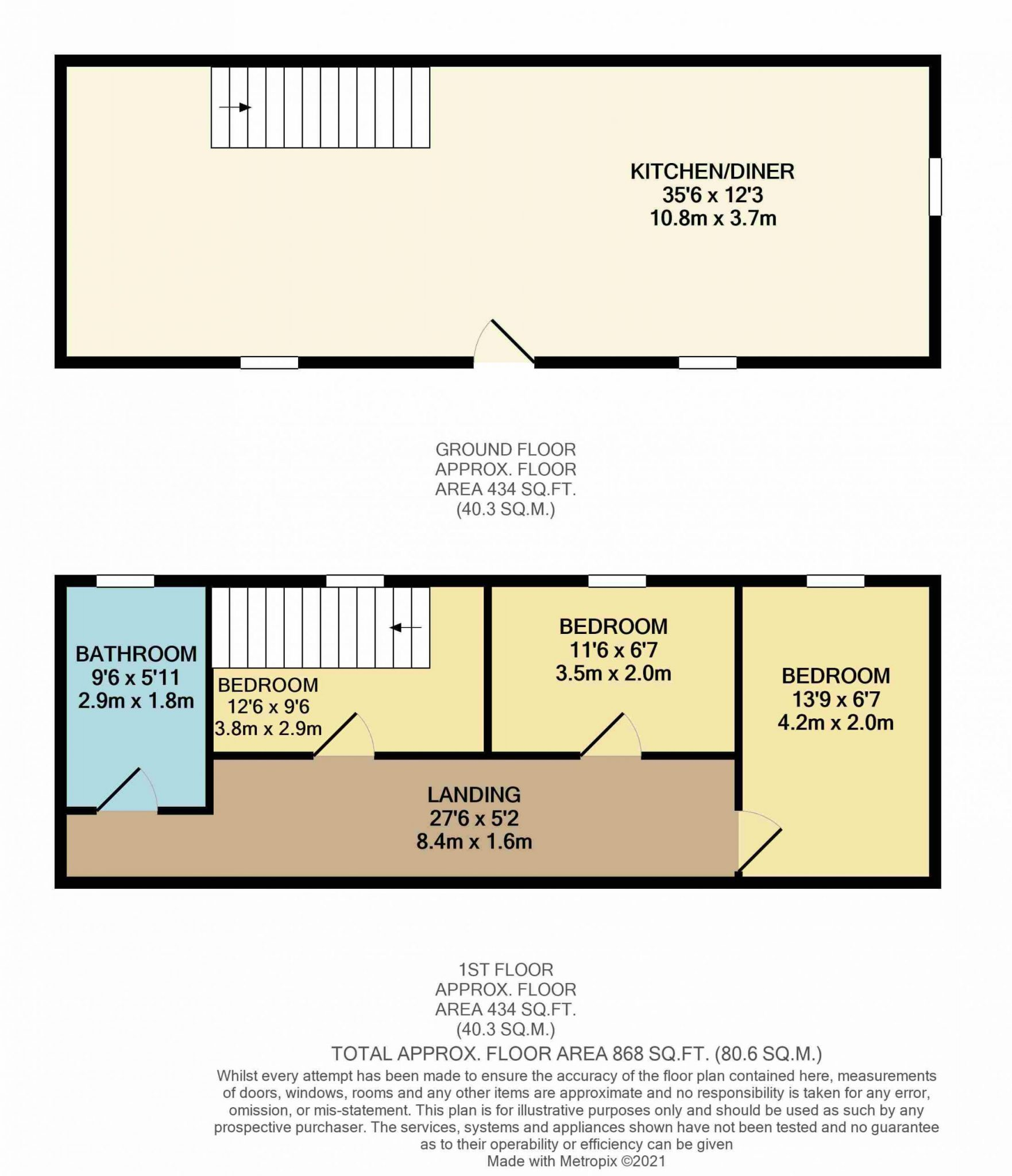 Floor Plan Inchinattin